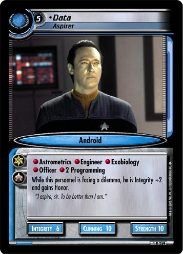 Data, Aspirer